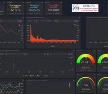 Створення системи моніторингу споживання енергетичних ресурсів  для будівель університету
